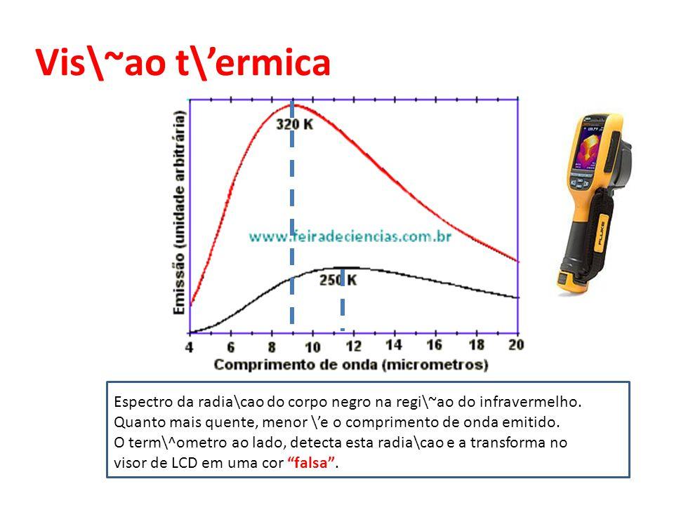 Vis\~ao t\'ermica Espectro da radia\cao do corpo negro na regi\~ao do infravermelho. Quanto mais quente, menor \'e o comprimento de onda emitido.