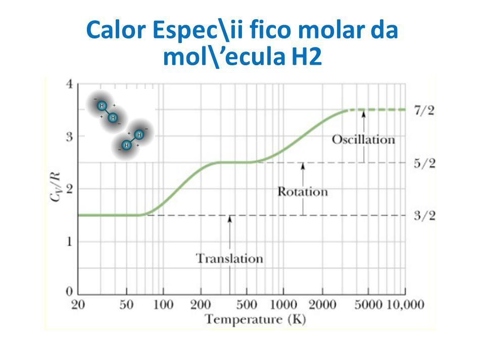 Calor Espec\ii fico molar da mol\'ecula H2