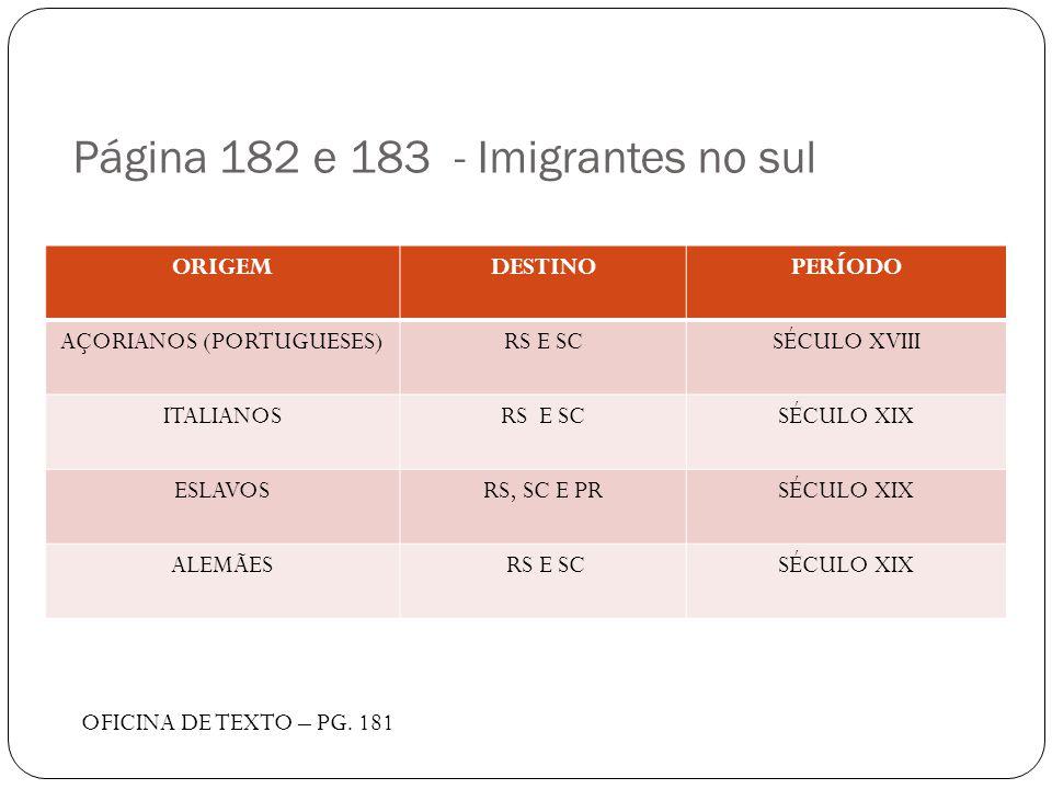 Página 182 e 183 - Imigrantes no sul