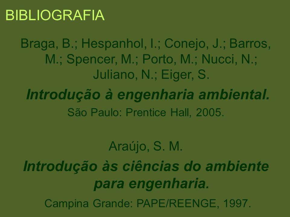 Introdução às ciências do ambiente para engenharia.