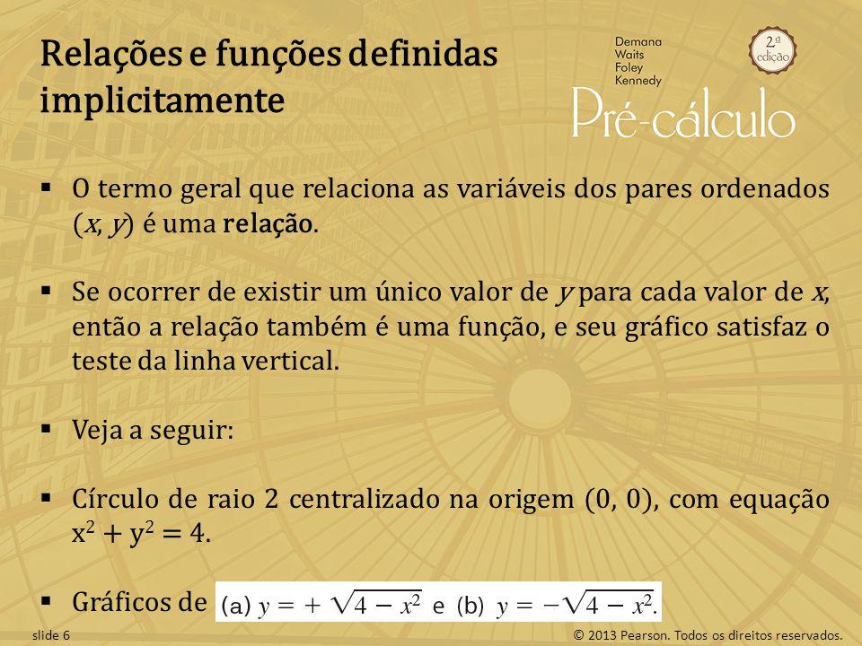 Relações e funções definidas implicitamente
