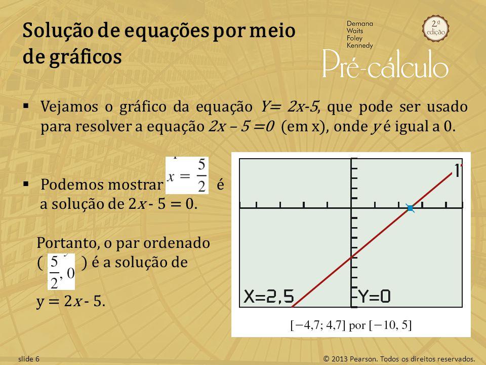 Solução de equações por meio de gráficos