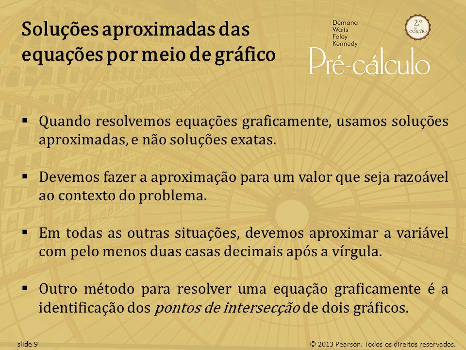Soluções aproximadas das equações por meio de gráfico
