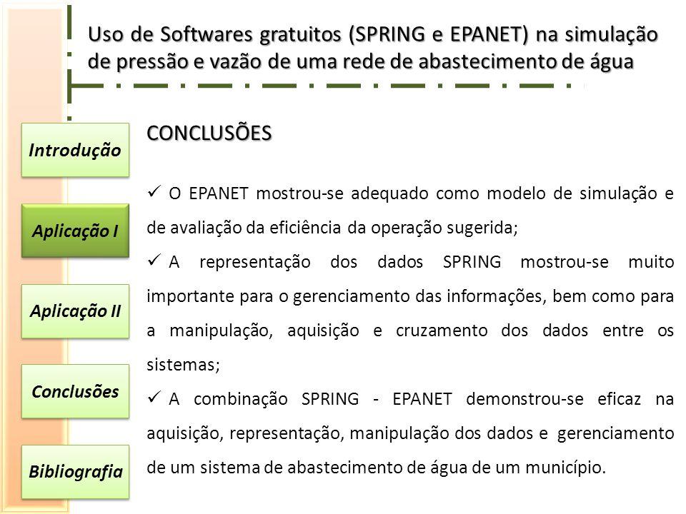 Uso de Softwares gratuitos (SPRING e EPANET) na simulação de pressão e vazão de uma rede de abastecimento de água