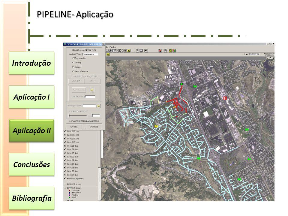 PIPELINE- Aplicação Introdução Aplicação I Aplicação II Conclusões