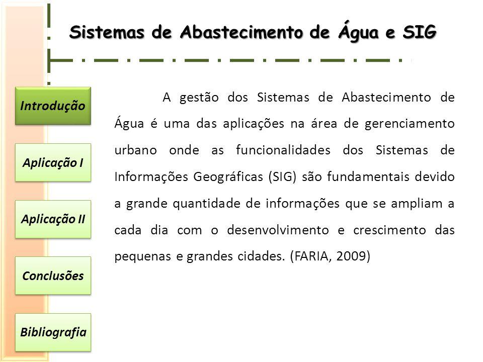 Sistemas de Abastecimento de Água e SIG