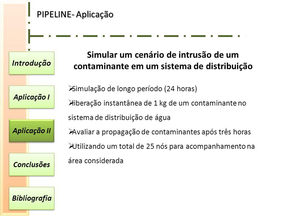 PIPELINE- Aplicação Simular um cenário de intrusão de um contaminante em um sistema de distribuição.