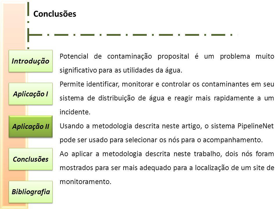 Conclusões Introdução