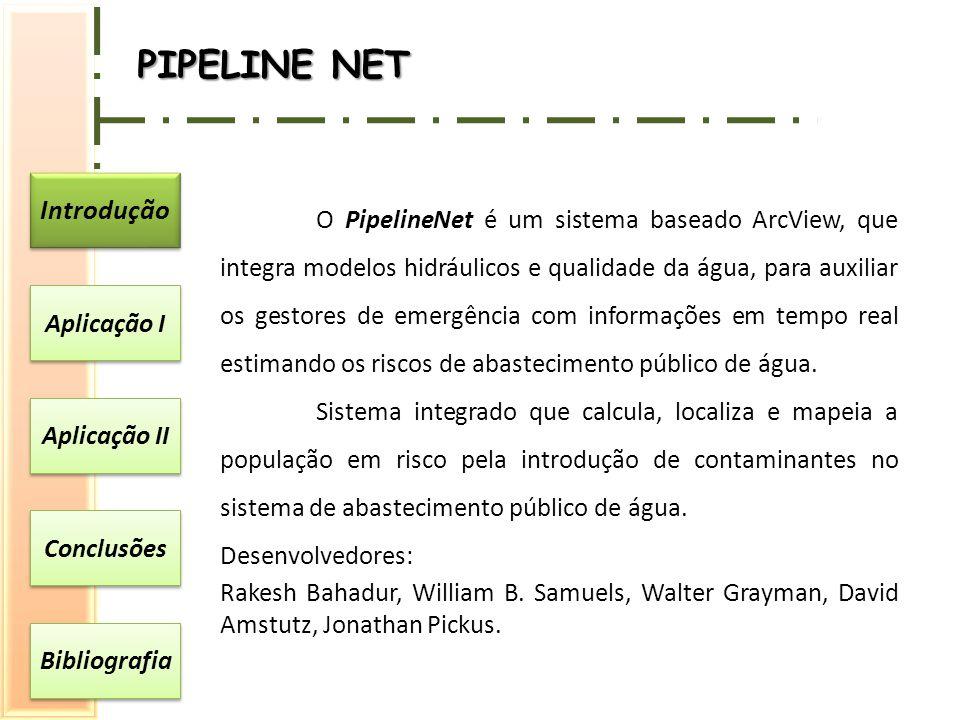 PIPELINE NET Introdução