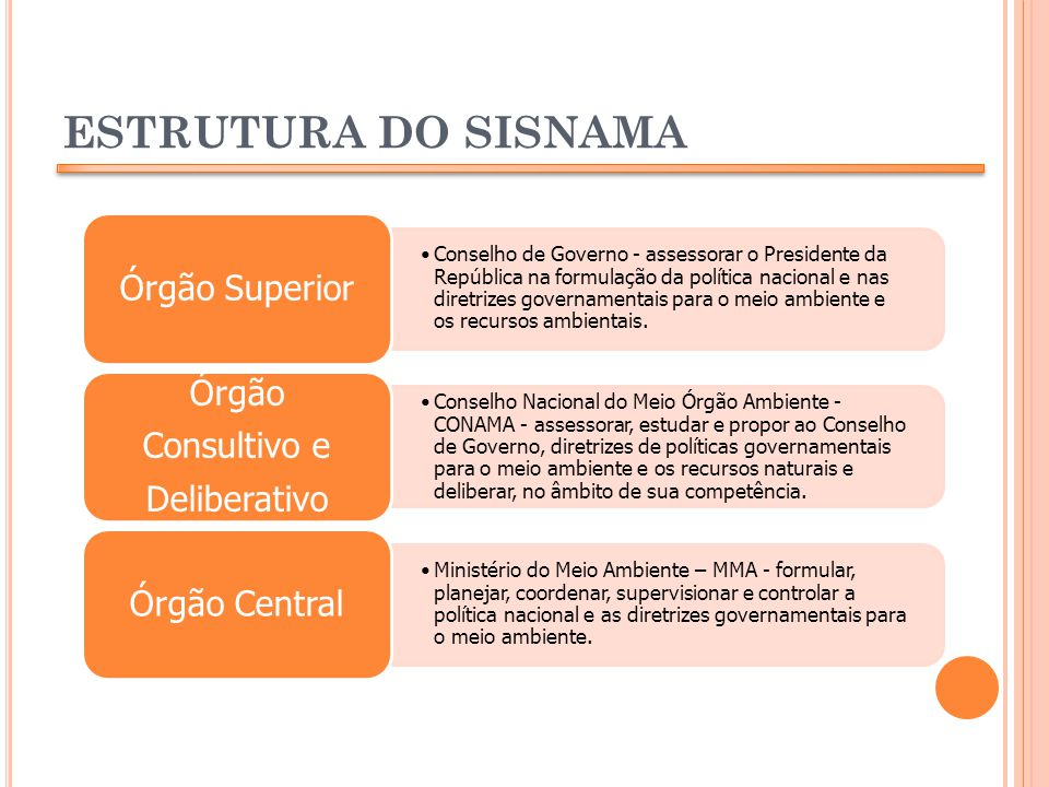 ESTRUTURA DO SISNAMA Órgão Superior Órgão Consultivo e Deliberativo