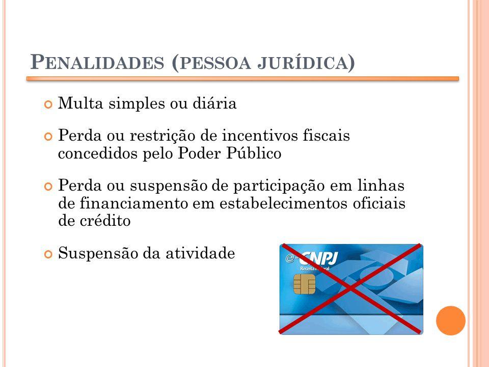 Penalidades (pessoa jurídica)