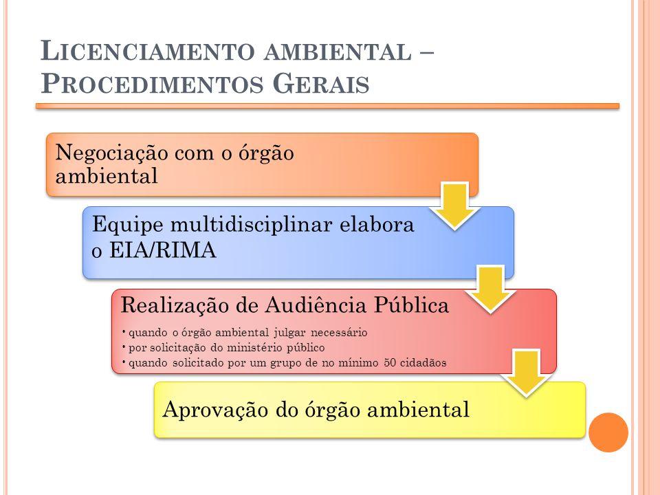 Licenciamento ambiental – Procedimentos Gerais
