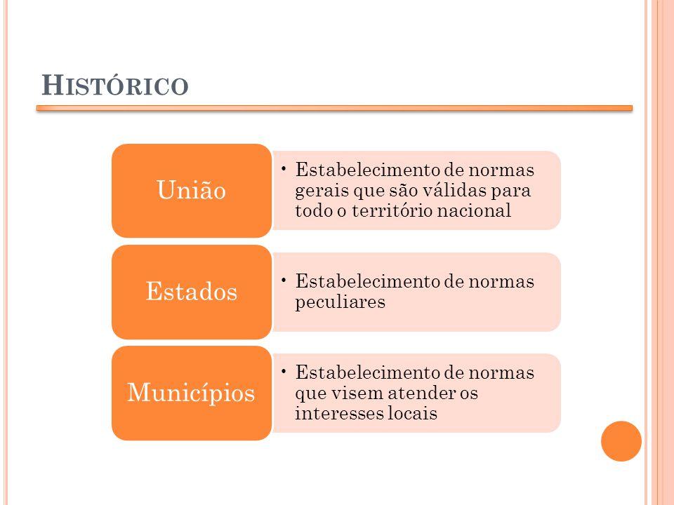 Histórico União. Estabelecimento de normas gerais que são válidas para todo o território nacional.