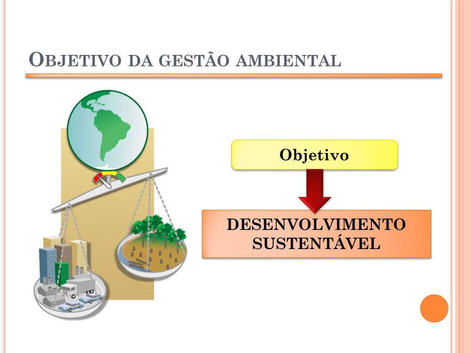 Objetivo da gestão ambiental
