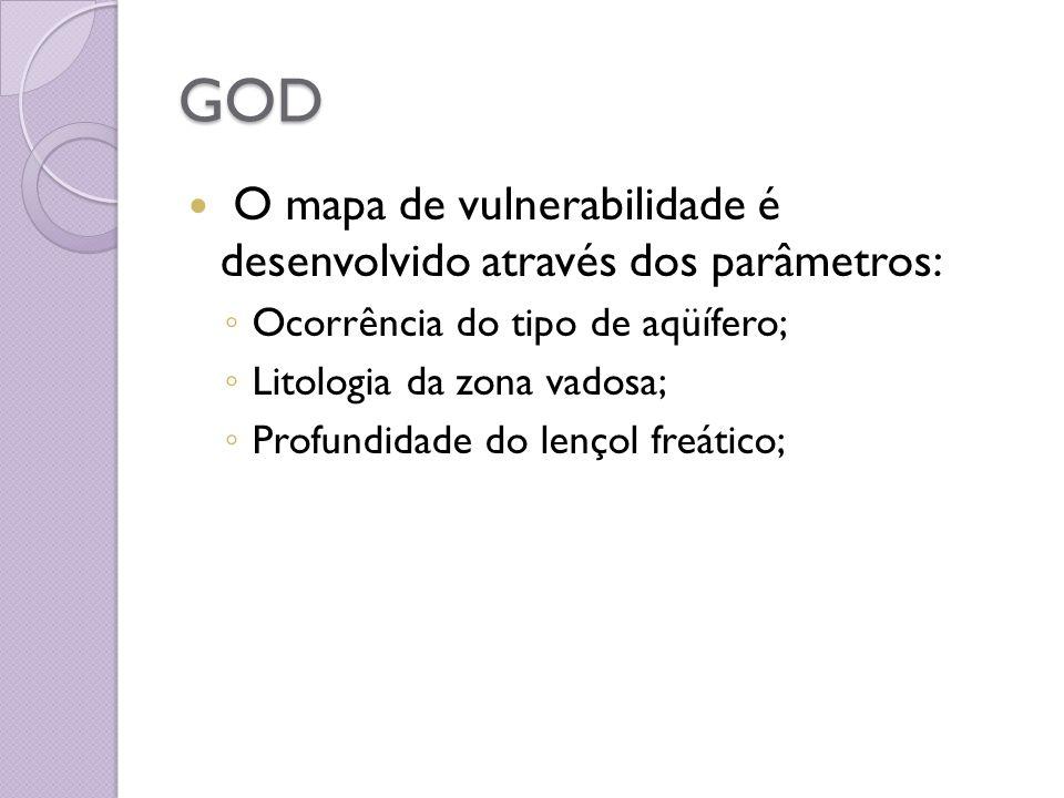 GOD O mapa de vulnerabilidade é desenvolvido através dos parâmetros:
