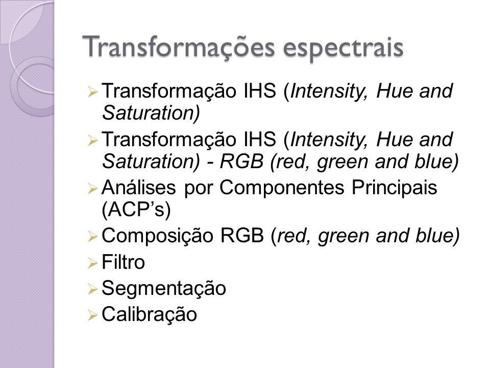 Transformações espectrais