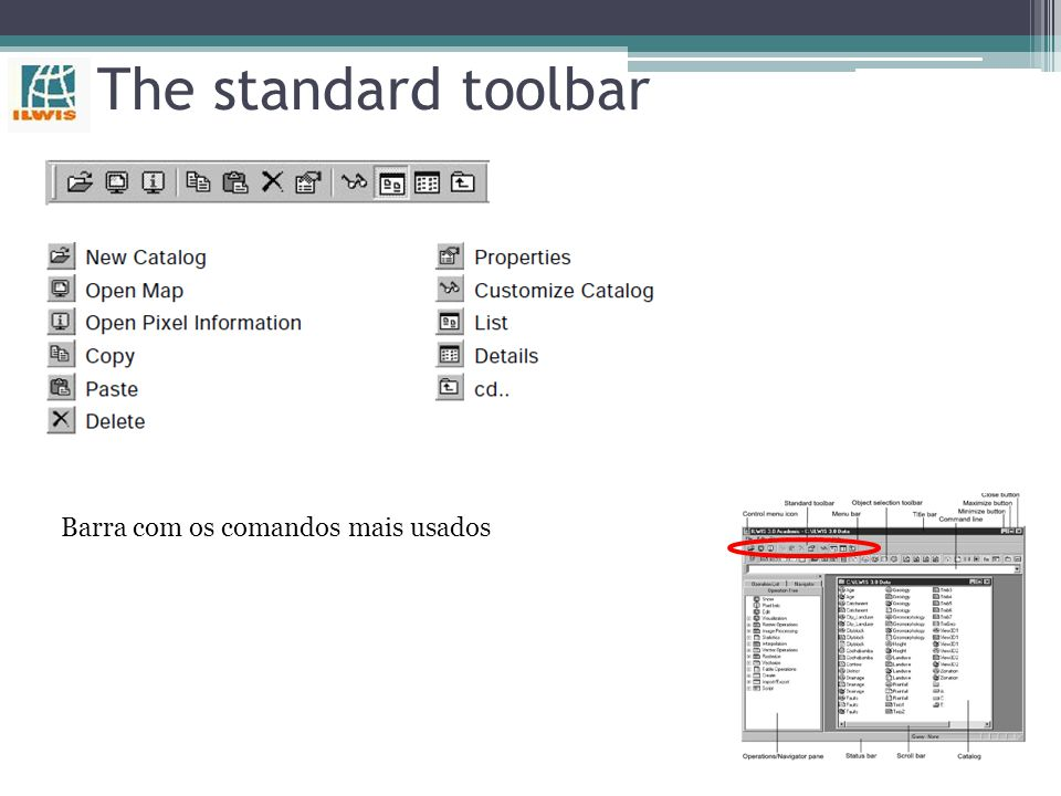 The standard toolbar Barra com os comandos mais usados