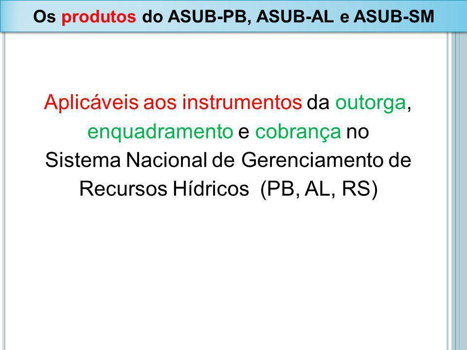 Os produtos do ASUB-PB, ASUB-AL e ASUB-SM