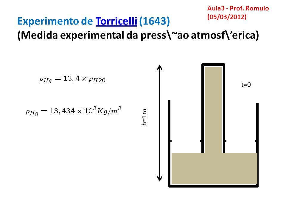 Aula3 - Prof. Romulo (05/03/2012) Experimento de Torricelli (1643) (Medida experimental da press\~ao atmosf\'erica)