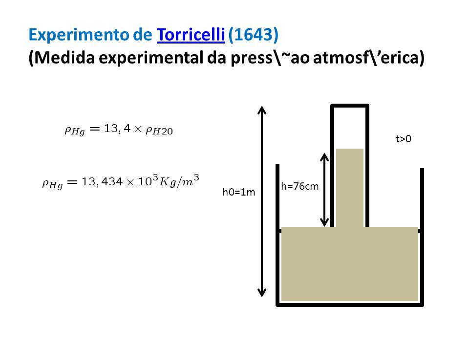 Experimento de Torricelli (1643) (Medida experimental da press\~ao atmosf\'erica)