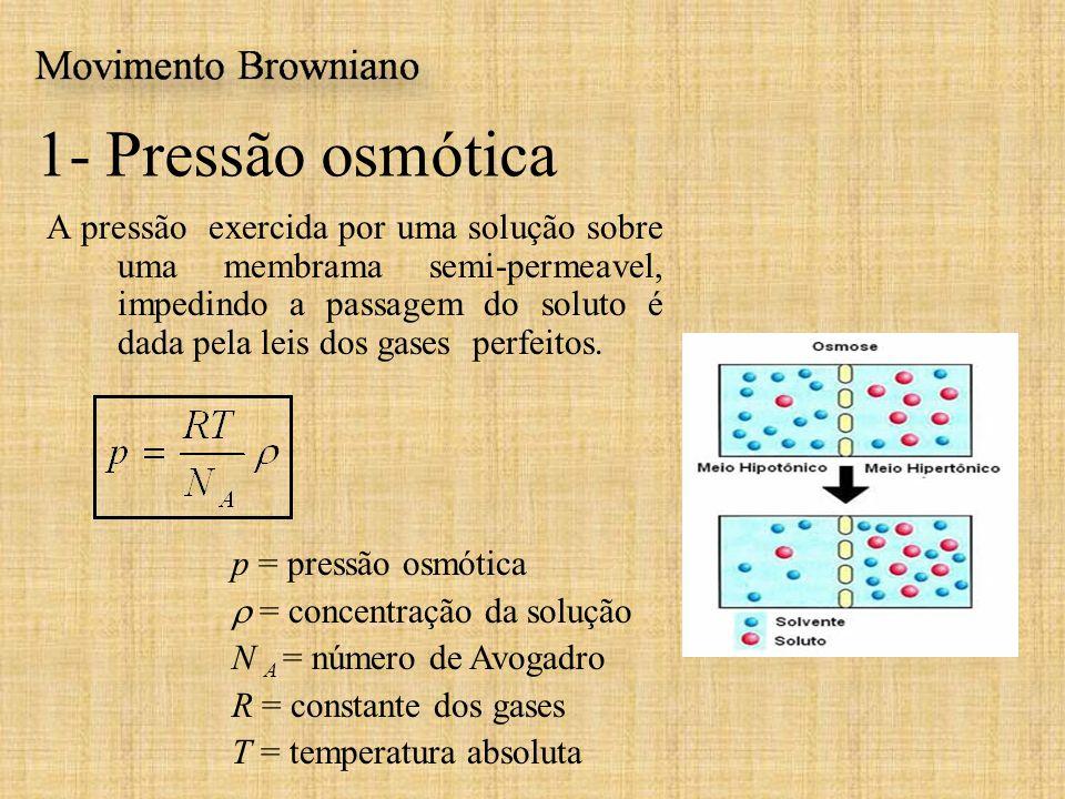 1- Pressão osmótica p = pressão osmótica