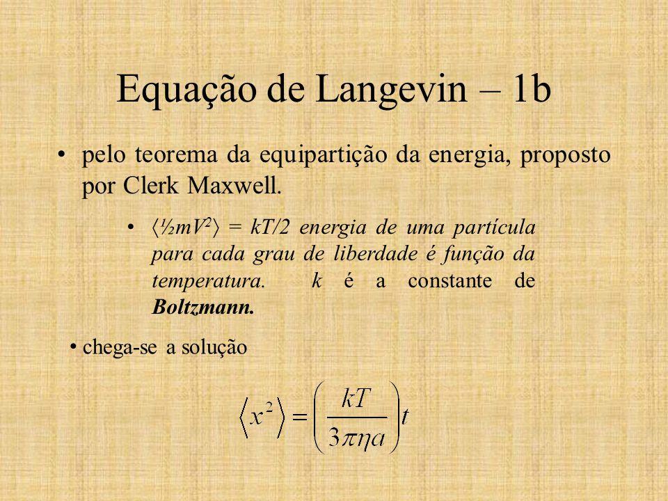 Equação de Langevin – 1b pelo teorema da equipartição da energia, proposto por Clerk Maxwell.