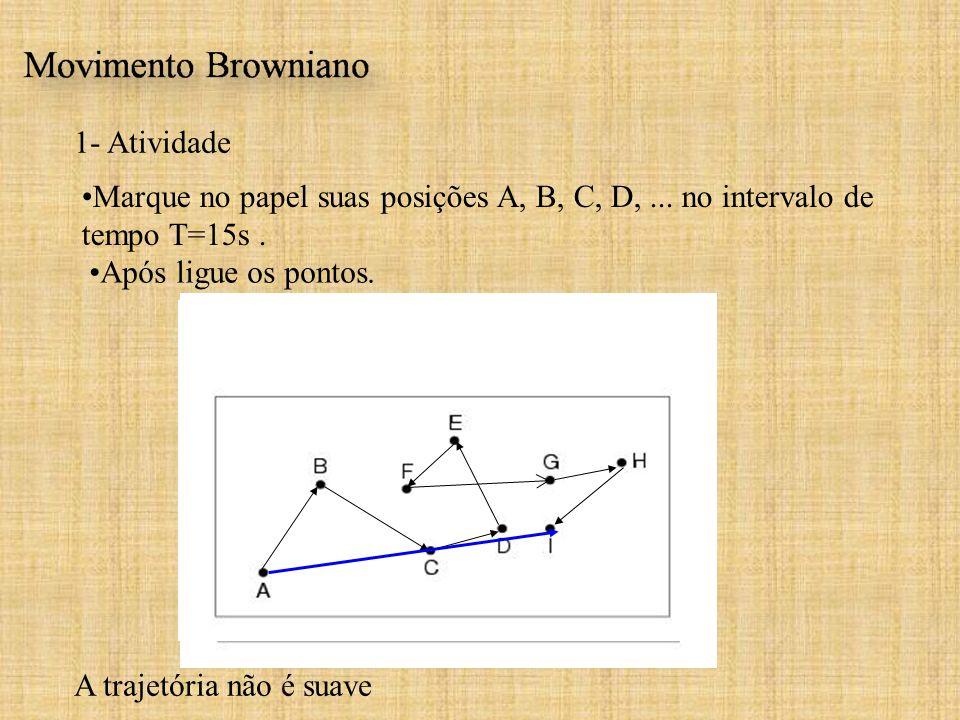 1- Atividade Marque no papel suas posições A, B, C, D, ... no intervalo de tempo T=15s . Após ligue os pontos.