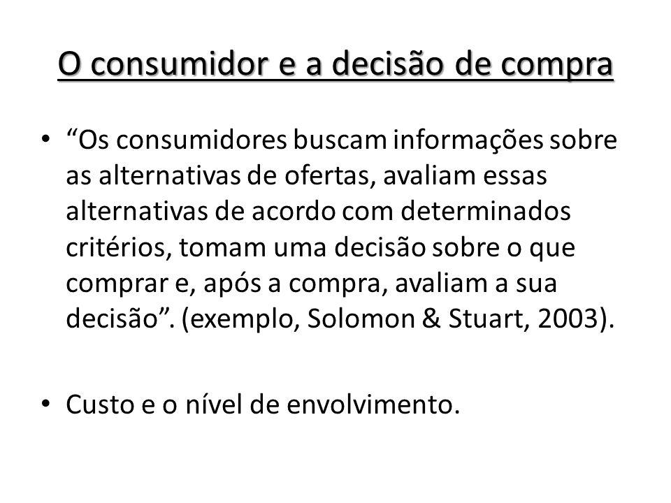 O consumidor e a decisão de compra