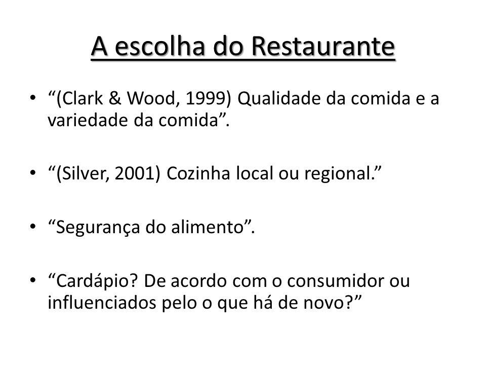A escolha do Restaurante