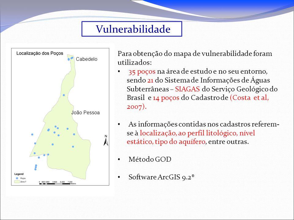 Vulnerabilidade Para obtenção do mapa de vulnerabilidade foram utilizados:
