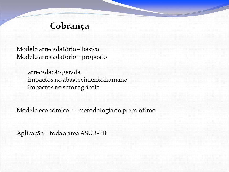 Cobrança Modelo arrecadatório – básico Modelo arrecadatório – proposto