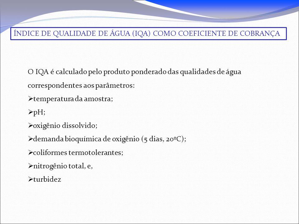 ÍNDICE DE QUALIDADE DE ÁGUA (IQA) COMO COEFICIENTE DE COBRANÇA