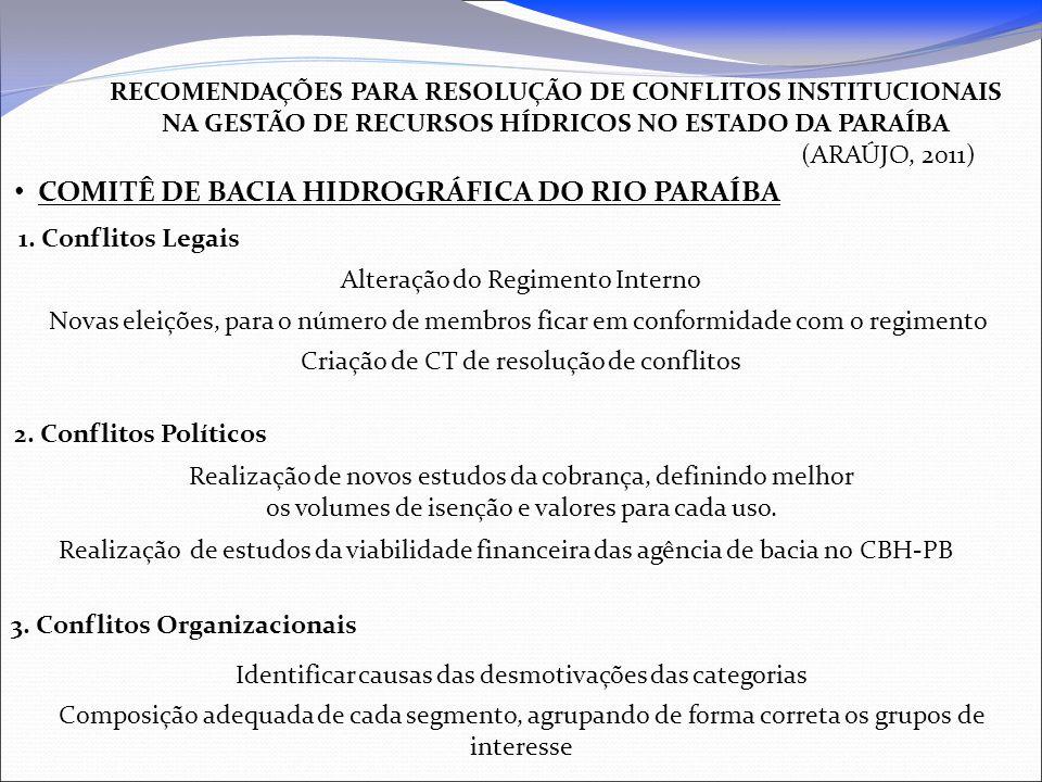 COMITÊ DE BACIA HIDROGRÁFICA DO RIO PARAÍBA