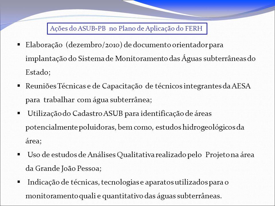 Ações do ASUB-PB no Plano de Aplicação do FERH