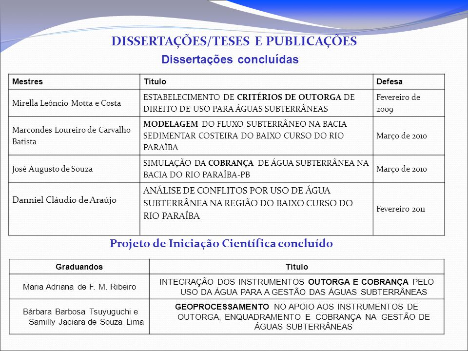 DISSERTAÇÕES/TESES E PUBLICAÇÕES