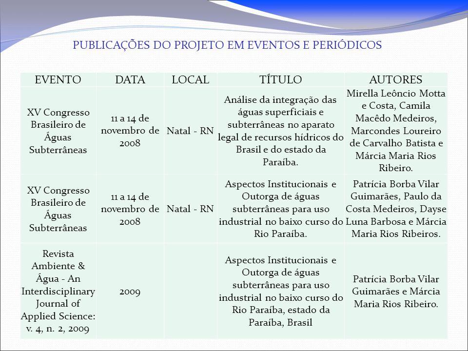 PUBLICAÇÕES DO PROJETO EM EVENTOS E PERIÓDICOS EVENTO DATA LOCAL
