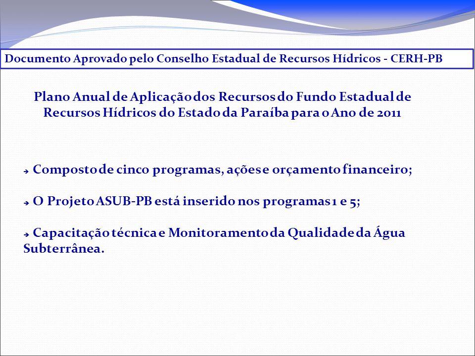 O Projeto ASUB-PB está inserido nos programas 1 e 5;