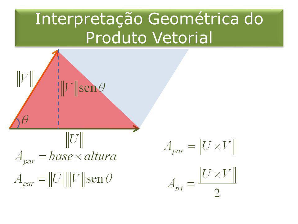 Interpretação Geométrica do Produto Vetorial