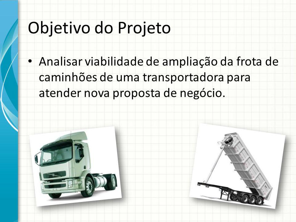 Objetivo do Projeto Analisar viabilidade de ampliação da frota de caminhões de uma transportadora para atender nova proposta de negócio.