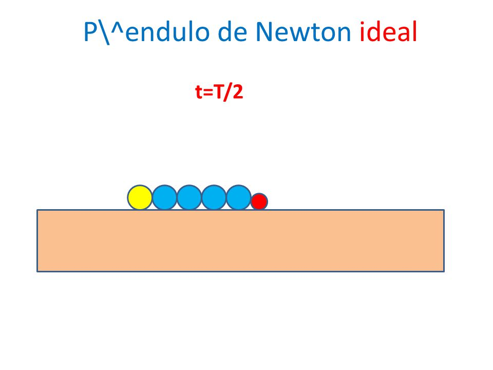 P\^endulo de Newton ideal