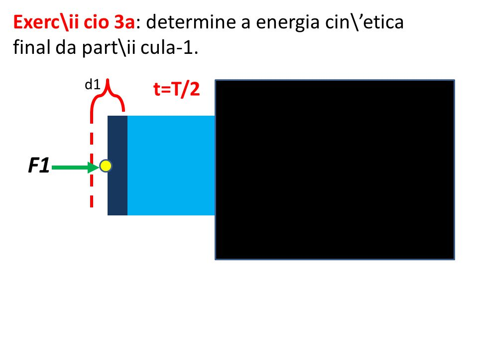 Exerc\ii cio 3a: determine a energia cin\'etica final da part\ii cula-1.