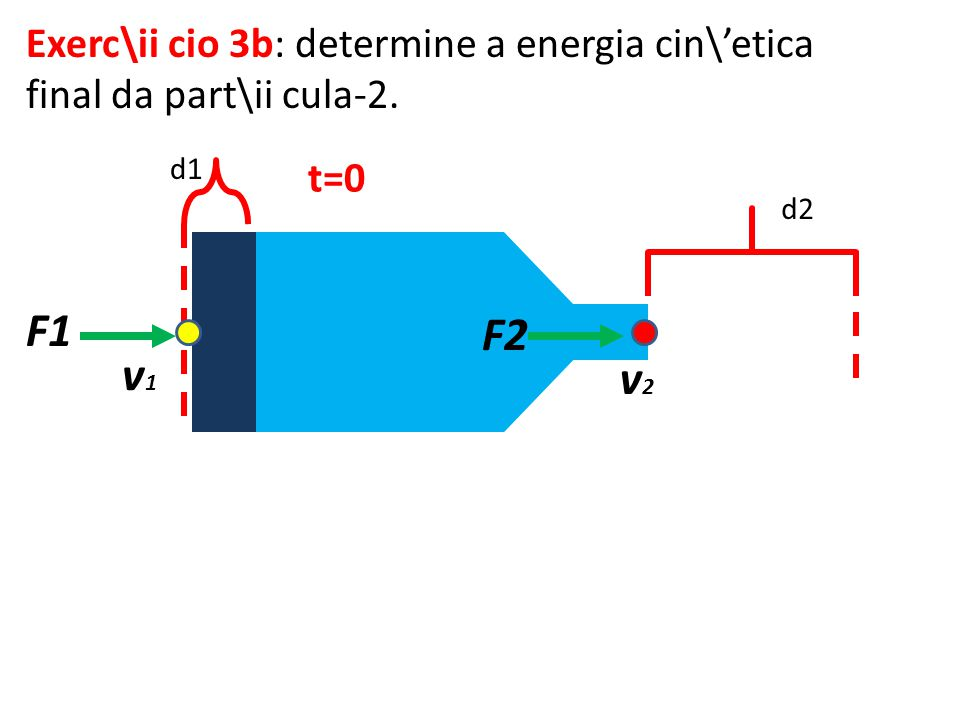 Exerc\ii cio 3b: determine a energia cin\'etica final da part\ii cula-2.