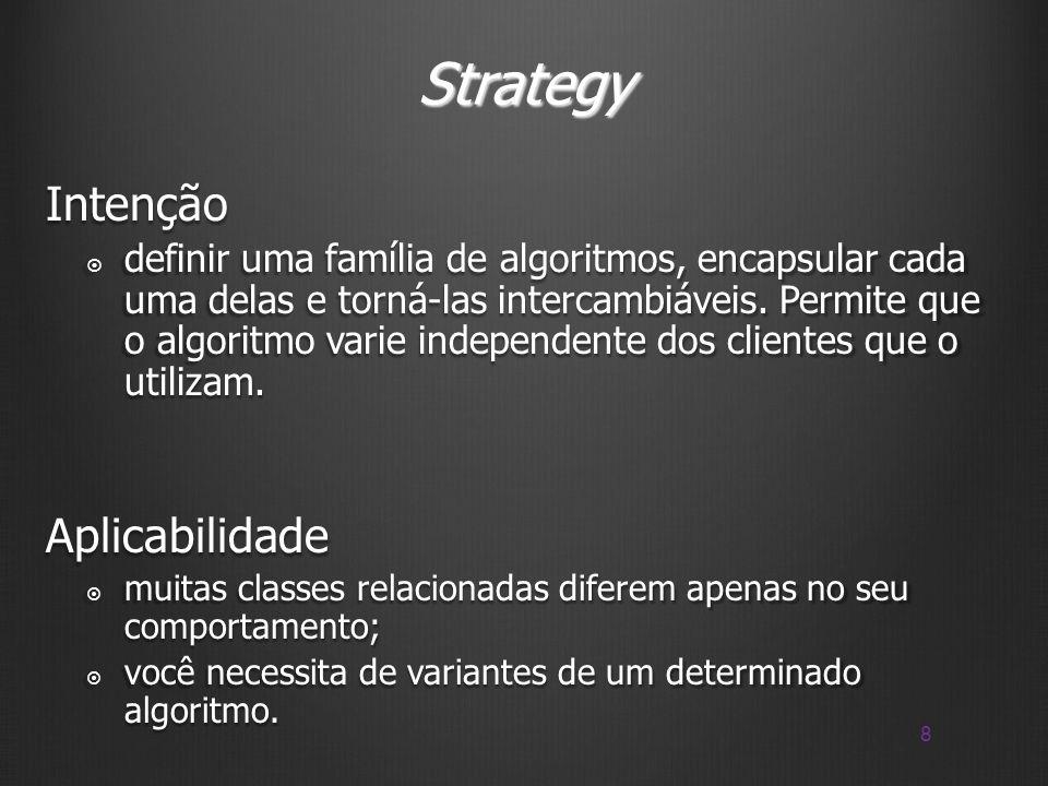 Strategy Intenção Aplicabilidade