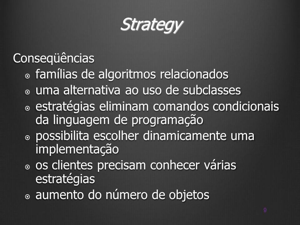 Strategy Conseqüências famílias de algoritmos relacionados