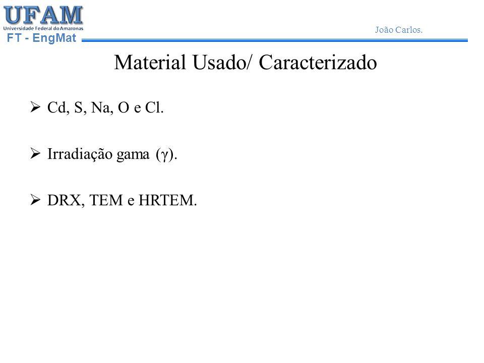 Material Usado/ Caracterizado