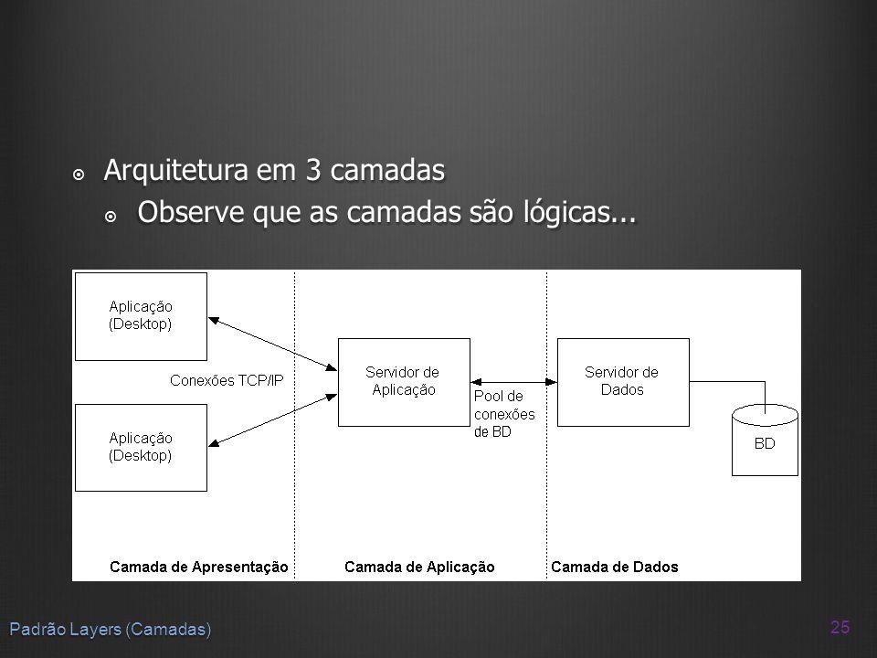 Arquitetura em 3 camadas Observe que as camadas são lógicas...