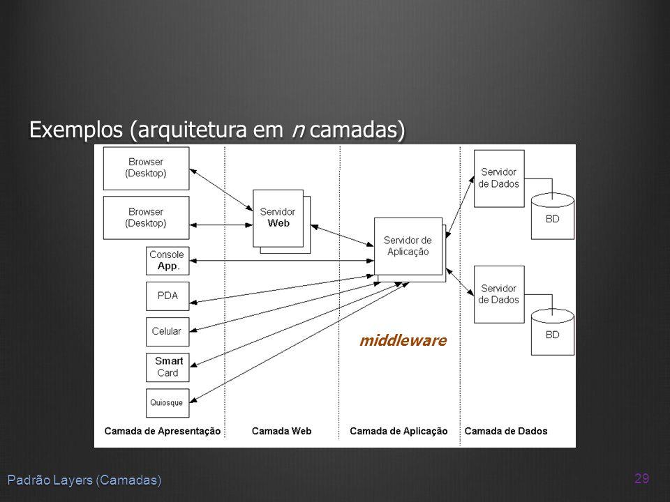 Exemplos (arquitetura em n camadas)