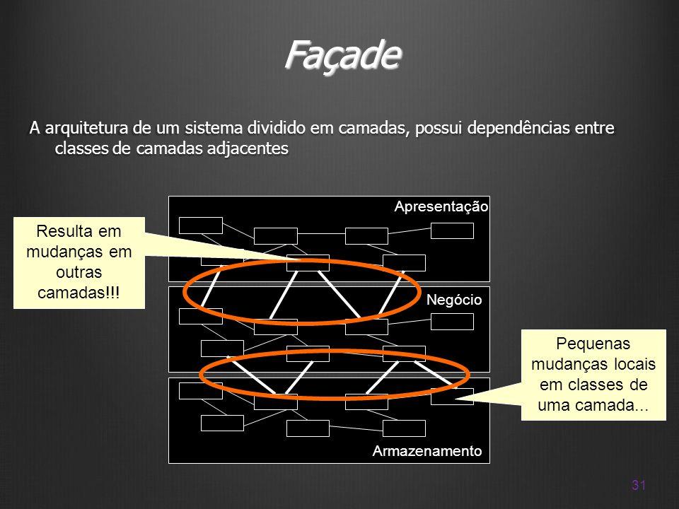 Façade A arquitetura de um sistema dividido em camadas, possui dependências entre classes de camadas adjacentes.