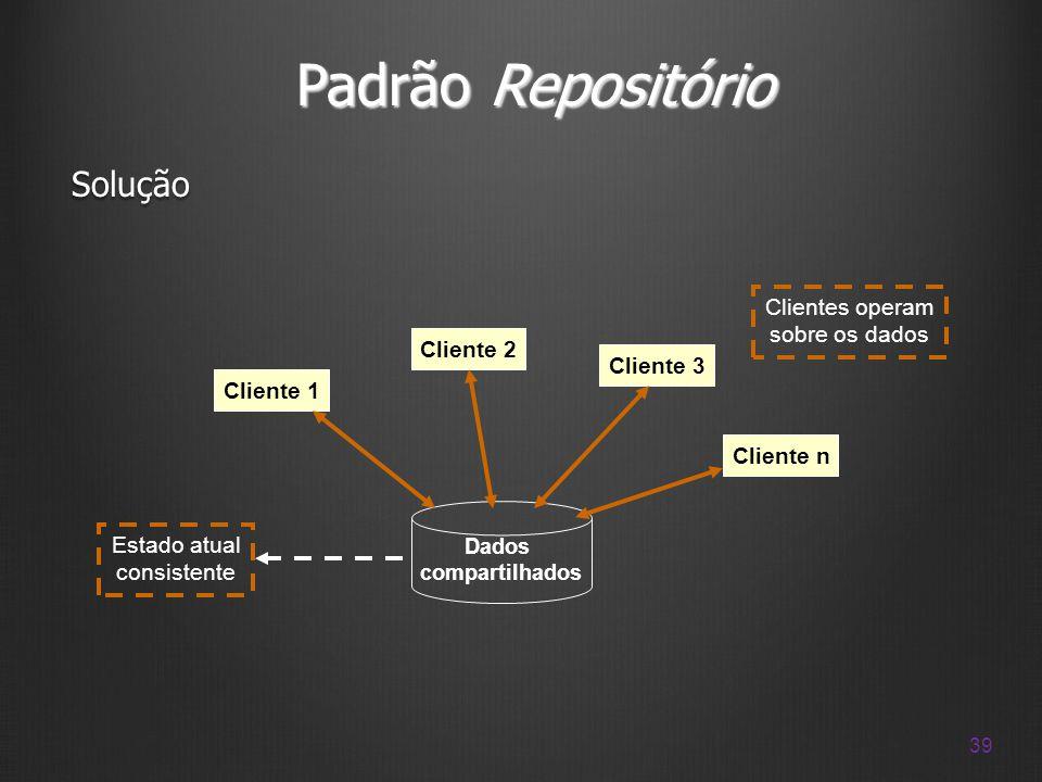 Padrão Repositório Solução Clientes operam sobre os dados Cliente 2