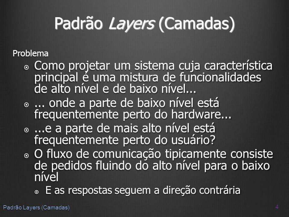 Padrão Layers (Camadas)